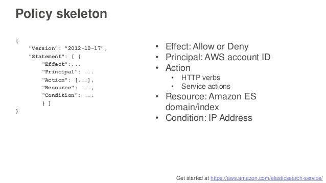 """Get started at https://aws.amazon.com/elasticsearch-service/ Policy skeleton { """"Version"""": """"2012-10-17"""", """"Statement"""": [ { """"..."""