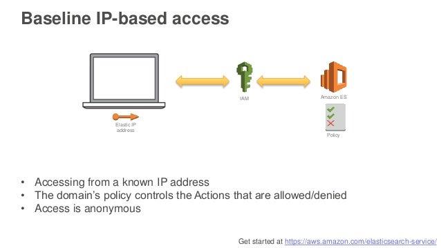 Get started at https://aws.amazon.com/elasticsearch-service/ Baseline IP-based access Amazon ESIAM Elastic IP address • Ac...