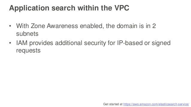 Get started at https://aws.amazon.com/elasticsearch-service/ Application search within the VPC • With Zone Awareness enabl...