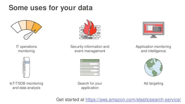 Amazon Elasticsearch Service Security Deep Dive - AWS Online