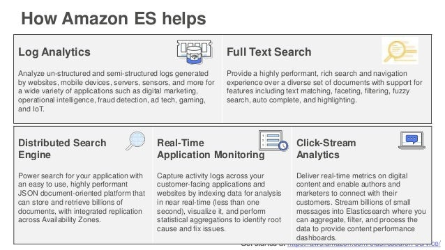 Get started at https://aws.amazon.com/elasticsearch-service/ How Amazon ES helps Log Analytics Analyze un-structured and s...