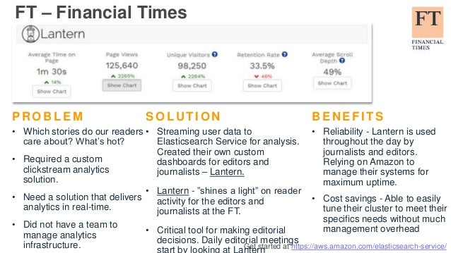 Get started at https://aws.amazon.com/elasticsearch-service/ FT – Financial Times P R O B L E M • Which stories do our rea...