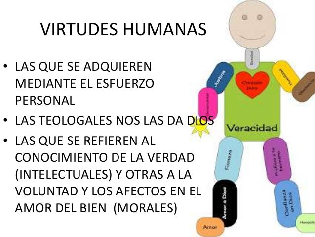 Resultado de imagen para virtudes humanas