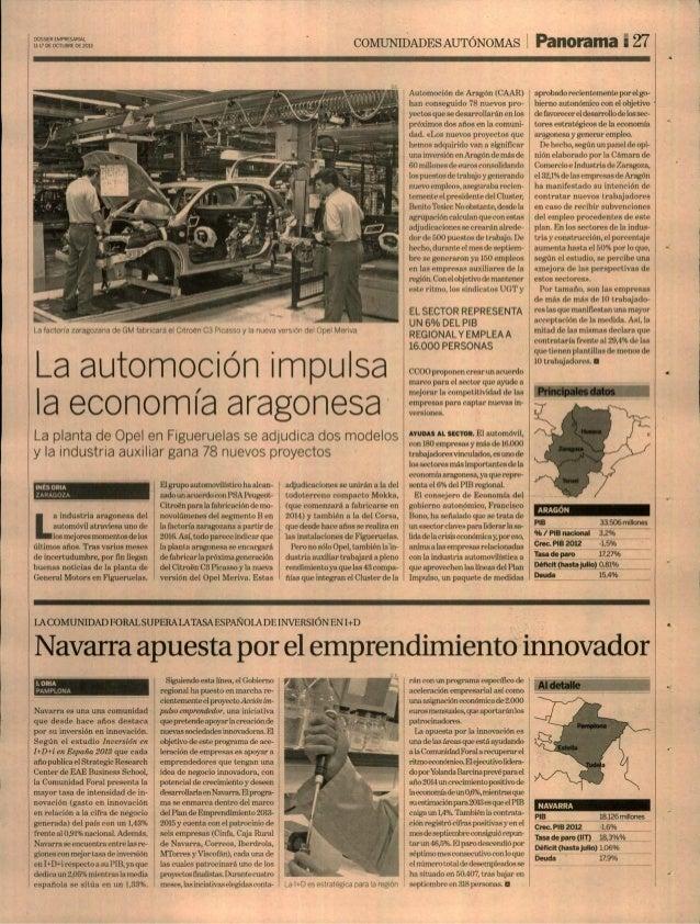 Navarra apuesta por el emprendimiento (Dosier Empresarial)