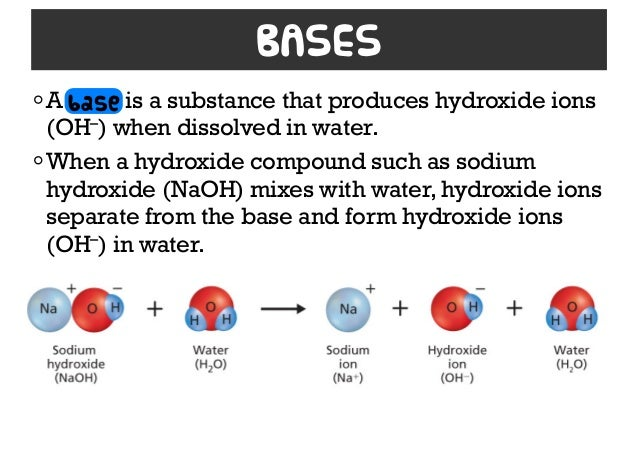 what happens when sodium hydroxide dissolves in water