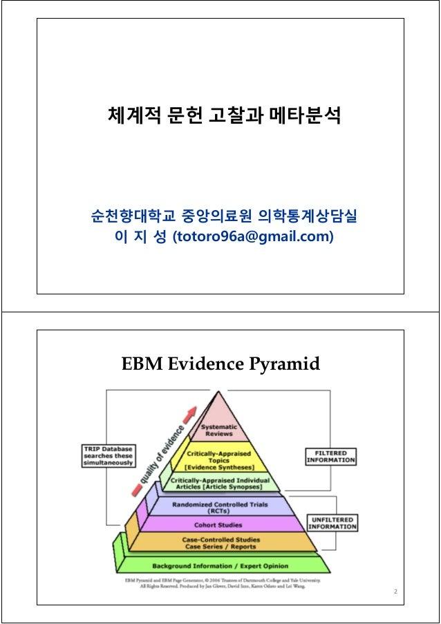 체계적 문헌 고찰과 메타분석  순천향대학교 중앙의료원 의학통계상담실 이 지 성 (totoro96a@gmail.com)  EBM Evidence Pyramid  2
