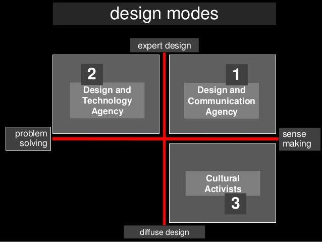 Design And Design Schools For Social Innovation By Ezio Manzini D