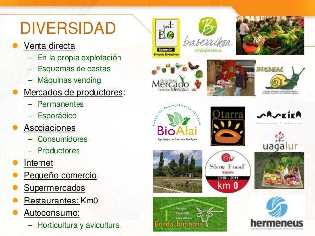 Circuitos cortos de comercializaci n de los productos de for Horticultura definicion