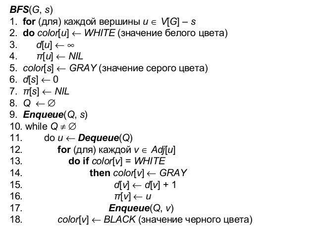 BFS(G, s) 1. for (для) каждой вершины u ∈ V[G] – s 2. do color[u] ← WHITE (значение белого цвета) 3. d[u] ← ∞ 4. π[u] ← NI...