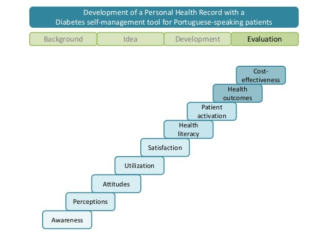 Personal Health Records: Definitions, Benefits, and Strategies for Overcoming Barriers to Adoption