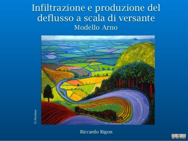 Infiltrazione e produzione del deflusso a scala di versante Modello Arno Riccardo Rigon D.Hockney