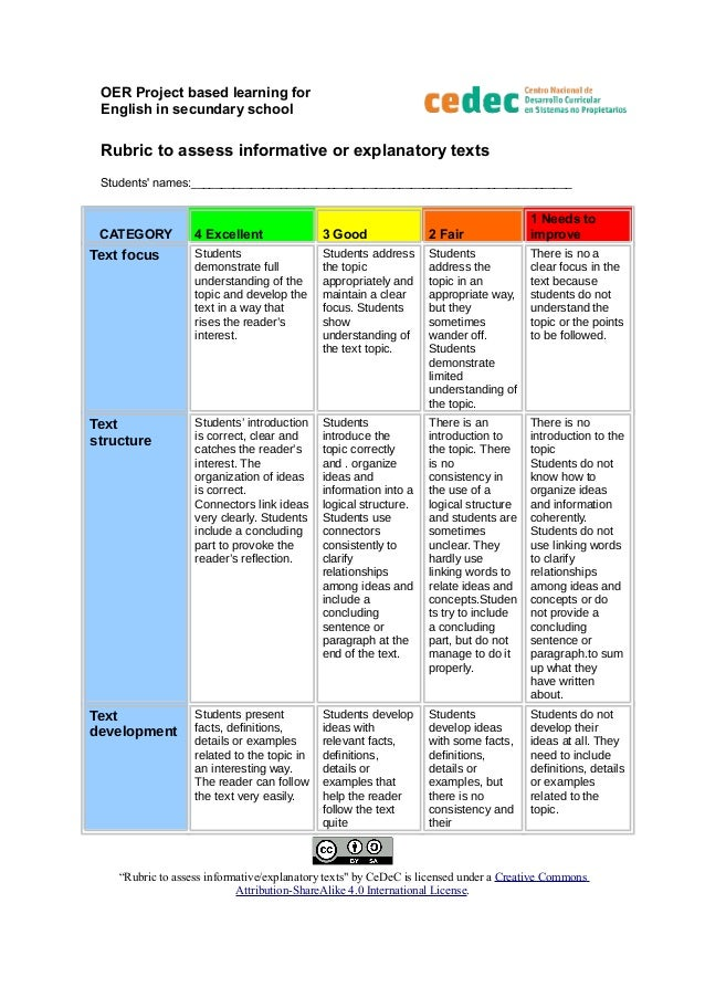 OER Project based learning for English in secundary school Rubric to assess informative or explanatory texts Students' nam...