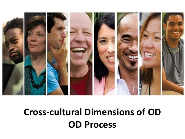 cross cultural awareness in management An inventory of cross-cultural skills adapted from the big guide to living and working overseas: selling your international skills employers are looking for people who have cross-cultural experience and skills.