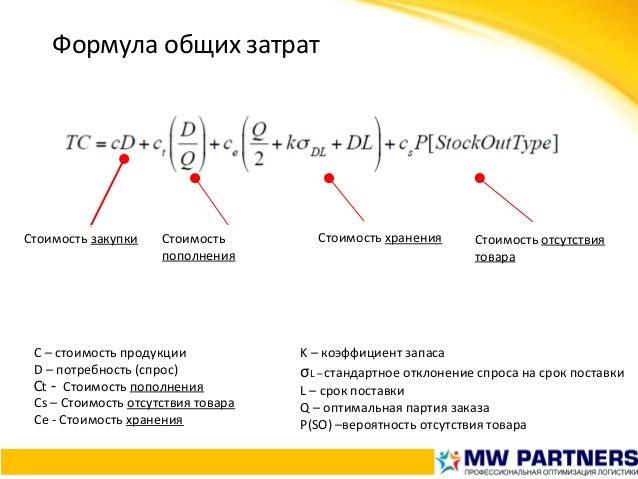 Формулаобщихзатрат C–стоимостьпродукции D–потребность(спрос) Ct - Стоимостьпополнения Cs–Стоимостьотсутст...