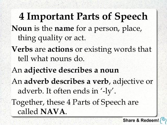 Languagelab 131 Discriminating 8 Parts of Speech – 8 Parts of Speech Worksheet