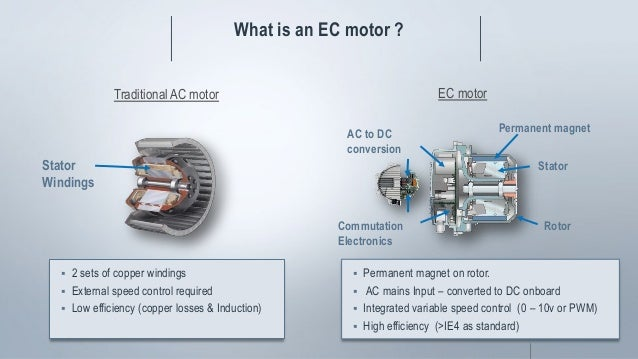 Ec Motor Fan : Ec fans efficiency upgrade projects
