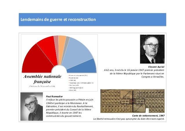Lendemains  de  guerre  et  reconstruc)on   Carte  de  ra2onnement,  1947   La  liberté  retrouvée ...