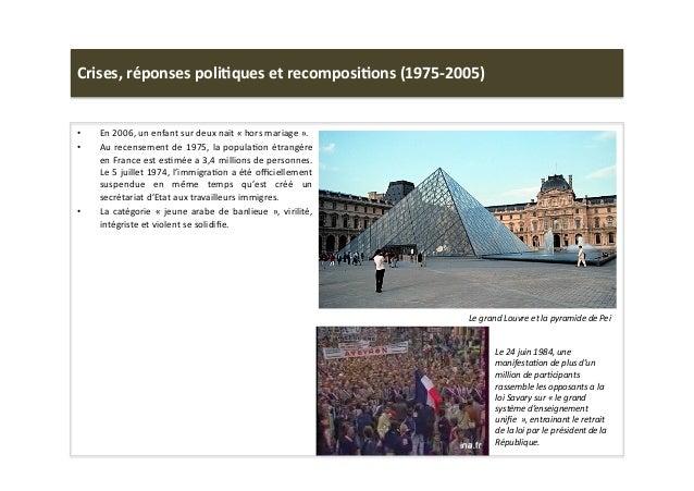 1945 2005