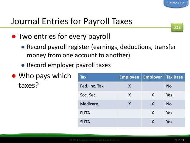 Journalizing Employer Payroll Taxes