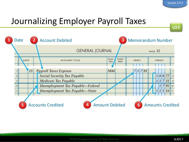 calculation of payroll taxes