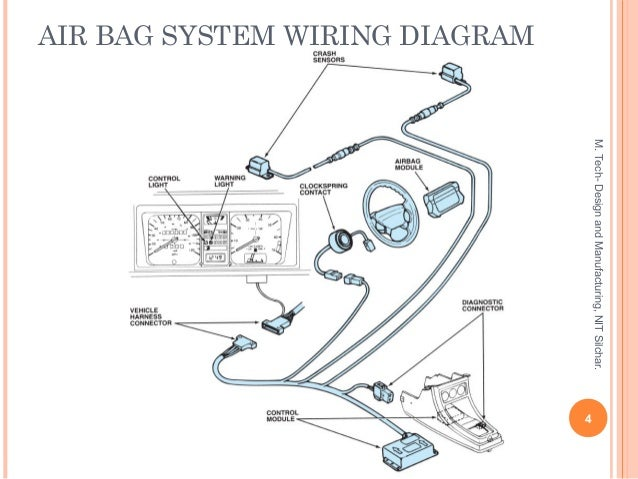 working of safety airbags and their manufacturing air bag system wiring diagram