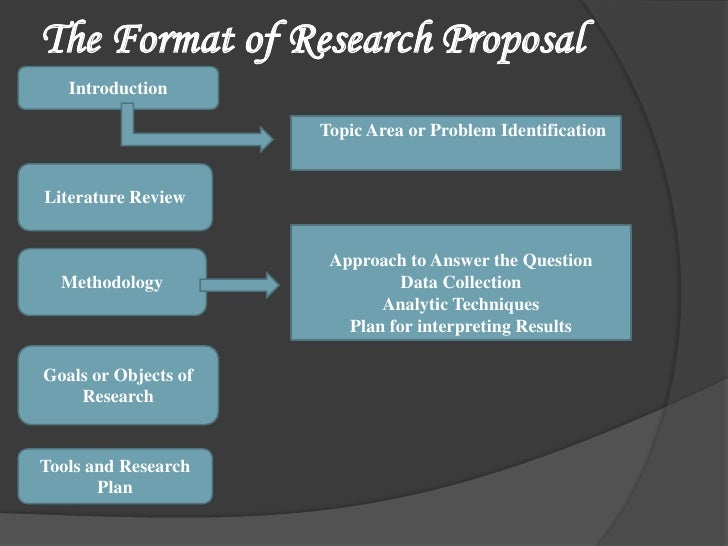 Essential Parts Of A Research Proposal   The Format Of Research Proposalbr