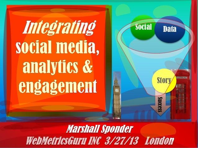 Social         Data         Story         Success