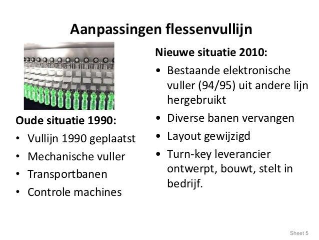 Aanpassingen flessenvullijn                           Nieuwe situatie 2010:                           • Bestaande elektron...