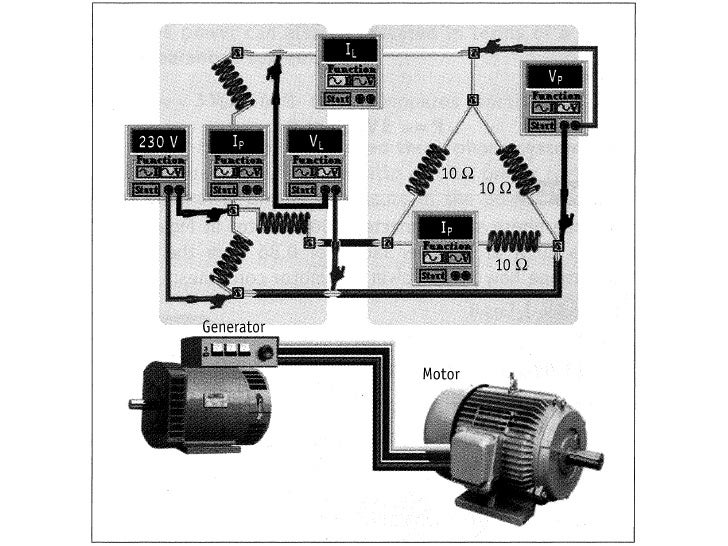 Find the following values: (a)Line voltage of the star-connected   generator: V load (b)Phase Voltage of the Load: VP (loa...