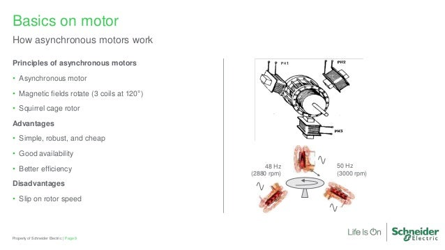 motor control altivar drives basics briefing