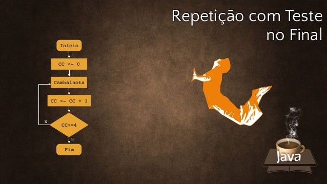 Início CC <- 0 Fim Cambalhota CC <- CC + 1 S Repetição com Teste no Final N CC>=4