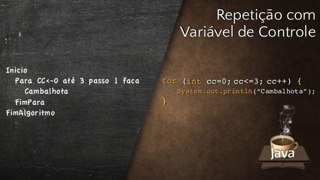 """for ( ) { System.out.println(""""Cambalhota""""); } Inicio Para CC<-0 até 3 passo 1 faca Cambalhota FimPara FimAlgoritmo Repetiç..."""