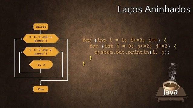 Início Fim Laços Aninhados I <- 1 até 3 passo 1 I, J J <- 0 até 2 passo 2 for (int i = 1; i<=3; i++) { } for (int j = 0; j...