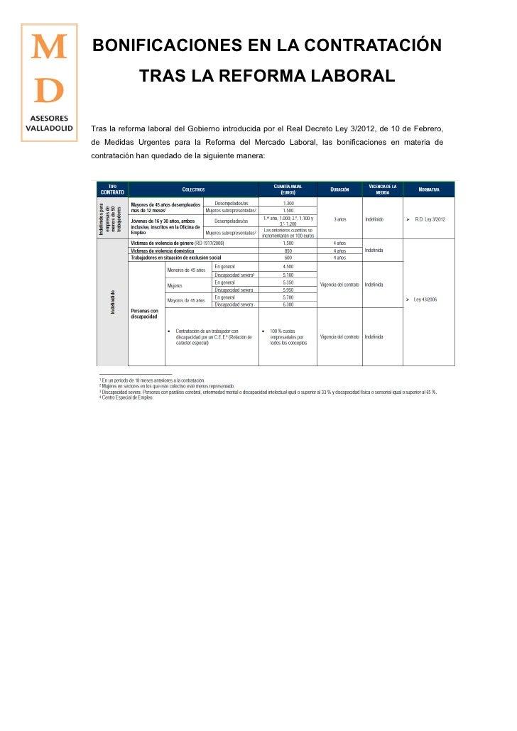 BONIFICACIONES EN LA CONTRATACIÓN             TRAS LA REFORMA LABORALTras la reforma laboral del Gobierno introducida por ...
