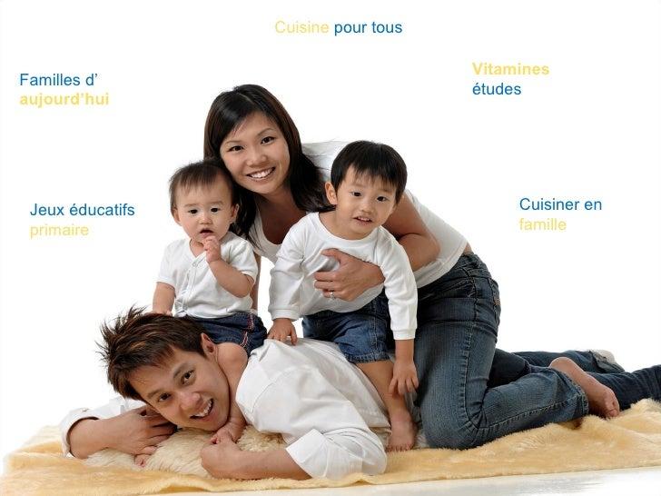 Vitamines   études Familles d' aujourd'hui Cuisiner en  famille Jeux éducatifs  primaire Cuisine  pour tous