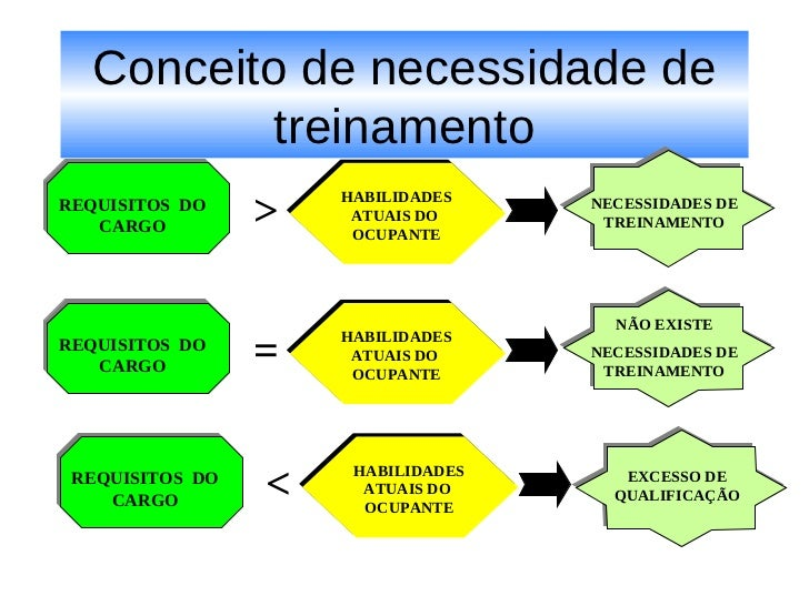 Comportamento organizacional integração no setor de atendimento ao cliente 9