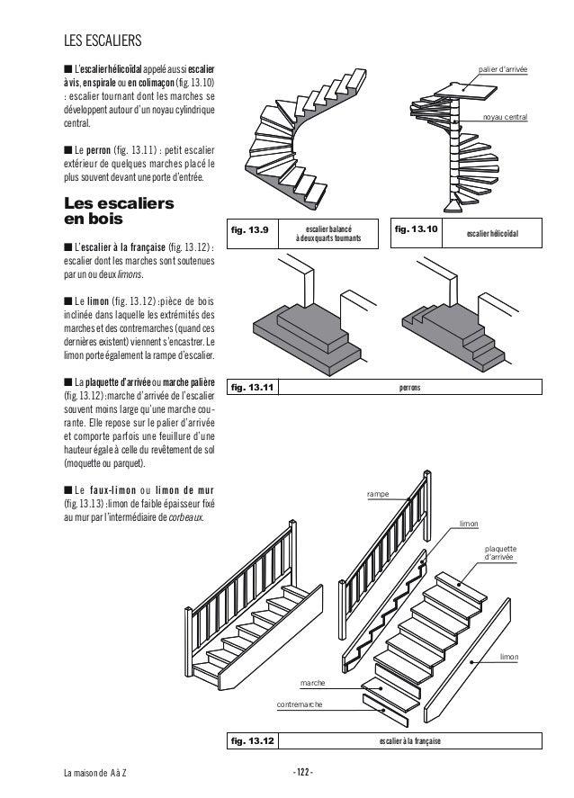 13 escaliers - Dimension escalier colimacon ...