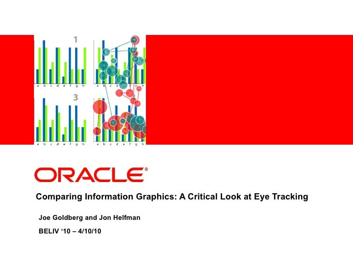 Comparing Information Graphics: A Critical Look at Eye Tracking Joe Goldberg and Jon Helfman BELIV '10 – 4/10/10