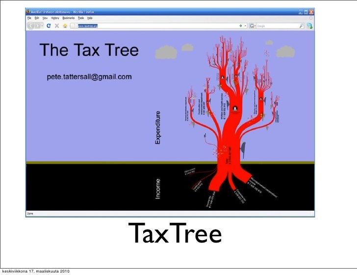 TaxTree keskiviikkona 17. maaliskuuta 2010