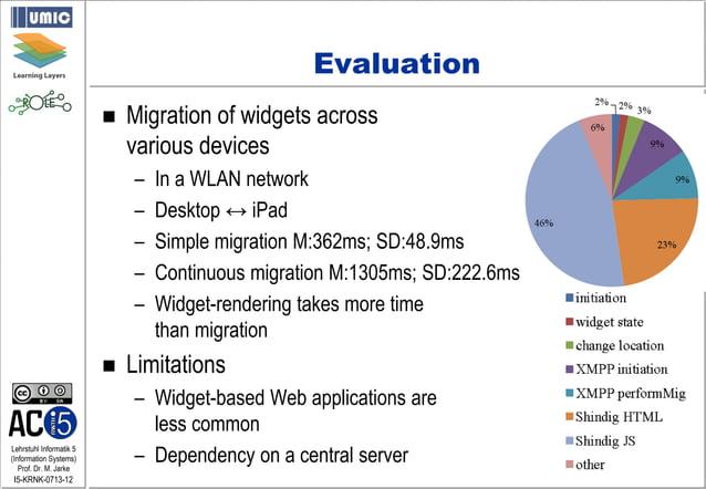 Lehrstuhl Informatik 5 (Information Systems) Prof. Dr. M. Jarke I5-KRNK-0713-12 Evaluation  Migration of widgets across v...