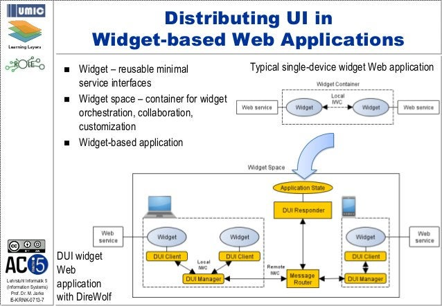 Lehrstuhl Informatik 5 (Information Systems) Prof. Dr. M. Jarke I5-KRNK-0713-7 Distributing UI in Widget-based Web Applica...