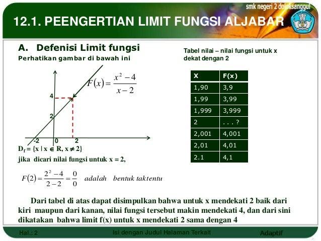 12.1. PEENGERTIAN LIMIT FUNGSI ALJABARA. Defenisi Limit fungsi                                Tabel nilai – nilai fungsi u...