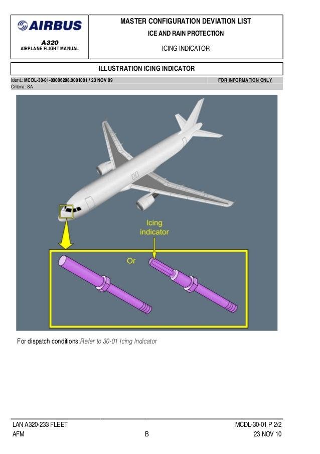 13 master configuration deviation list a 320 rh slideshare net Aircraft Dispatch Form Aircraft Dispatcher School