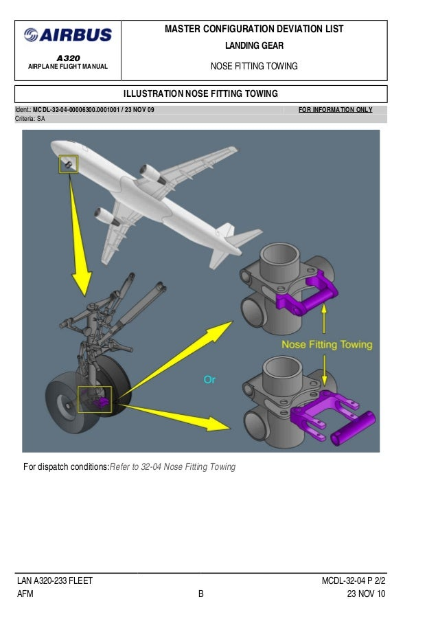 13 master configuration deviation list a 320 rh slideshare net Airbus A320 JetBlue Main Landing Gear