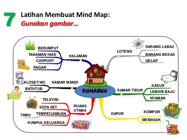 13 mind map rera