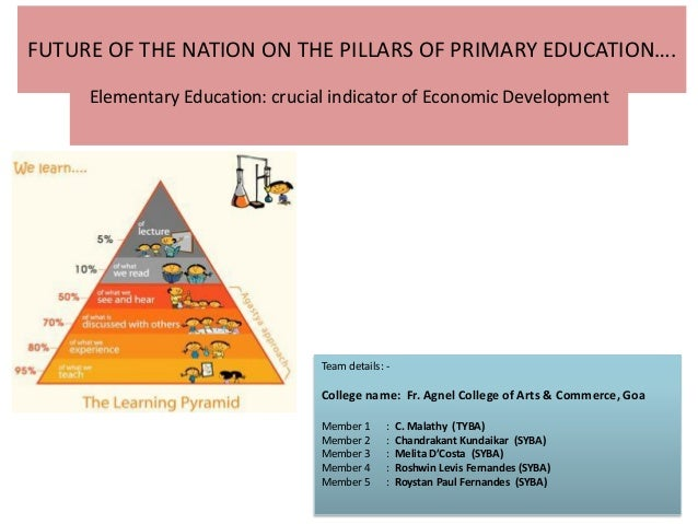 FUTURE OF THE NATION ON THE PILLARS OF PRIMARY EDUCATION…. Elementary Education: crucial indicator of Economic Development...