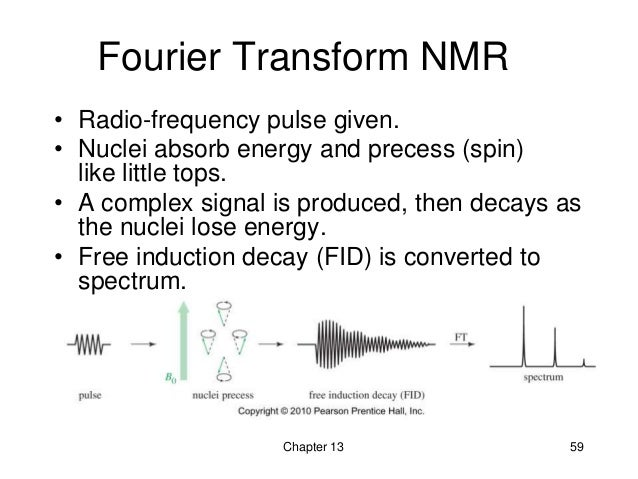 nmr research papers