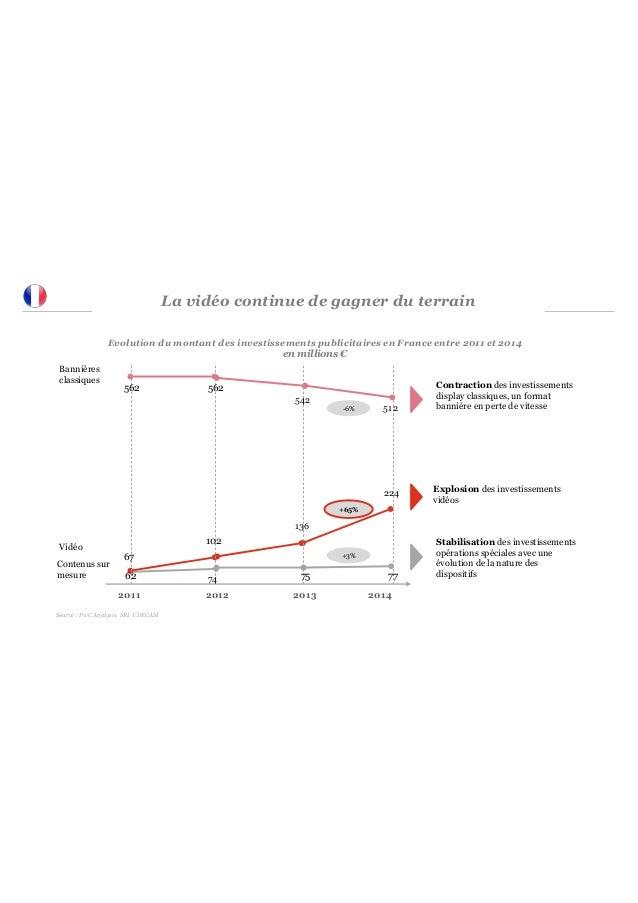 Revenus Passifs : Gagner De L'argent  Sans Budget Sur TikTok (Formation)