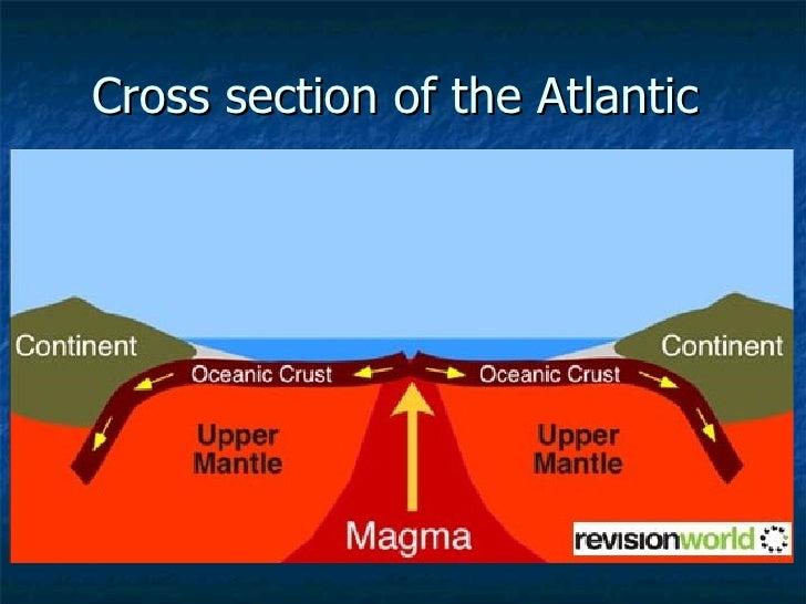 13 Plate Tectonic Theory