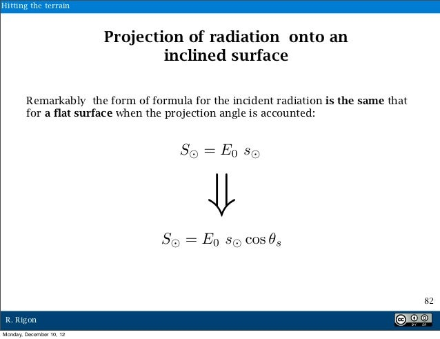 Hitting the terrain                          Projection of radiation onto an                                  inclined sur...